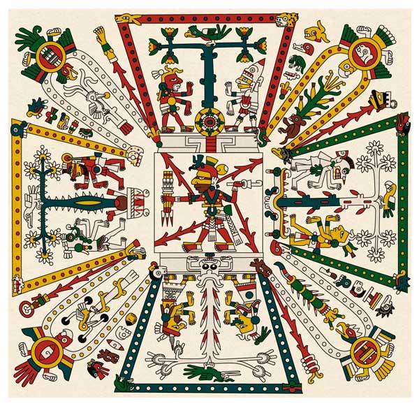 Mural sobre la mitología maya